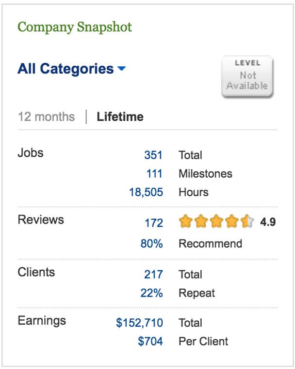 Lifetime Income on Elance